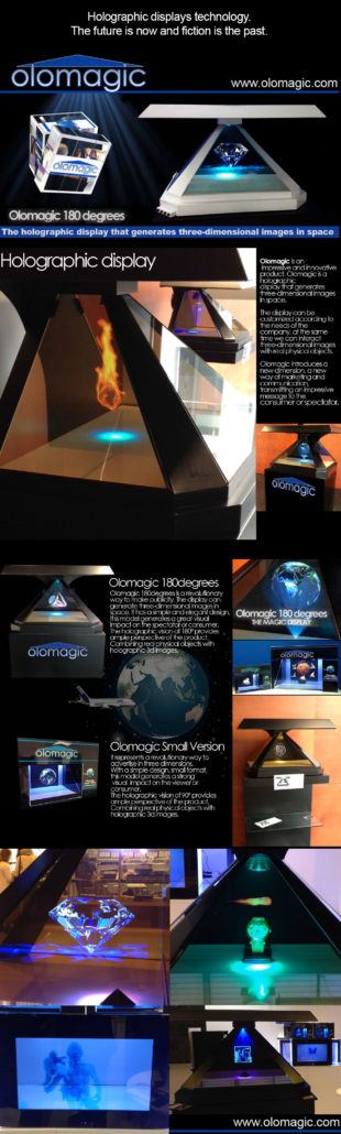 Holographic displays technology